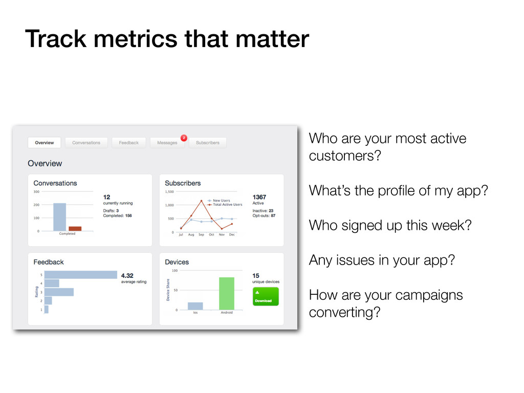 Track metrics that matter Who are your most act...