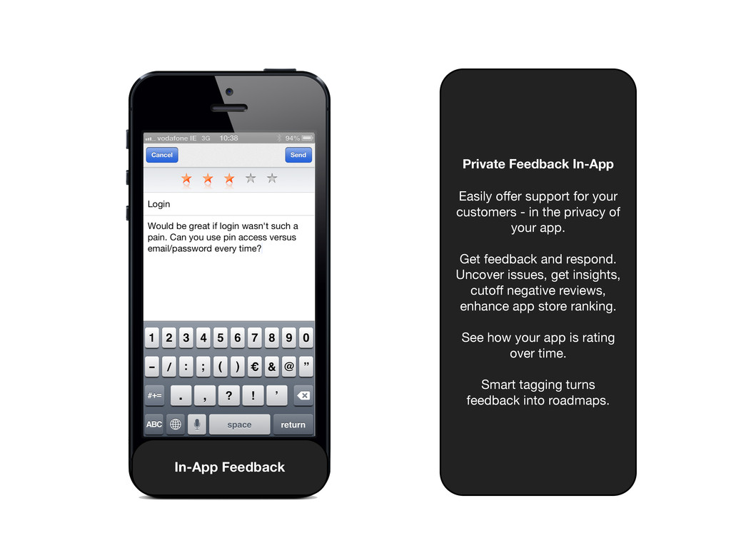 Private Feedback In-App Easily offer support for...