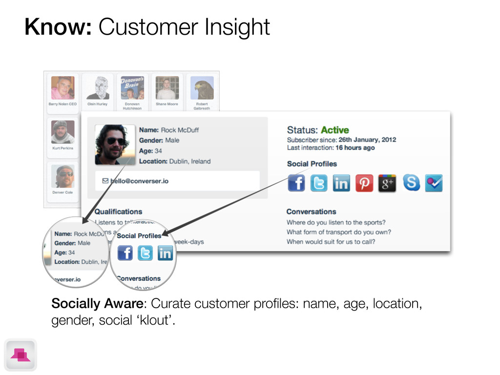 Know: Customer Insight Socially Aware: Curate c...