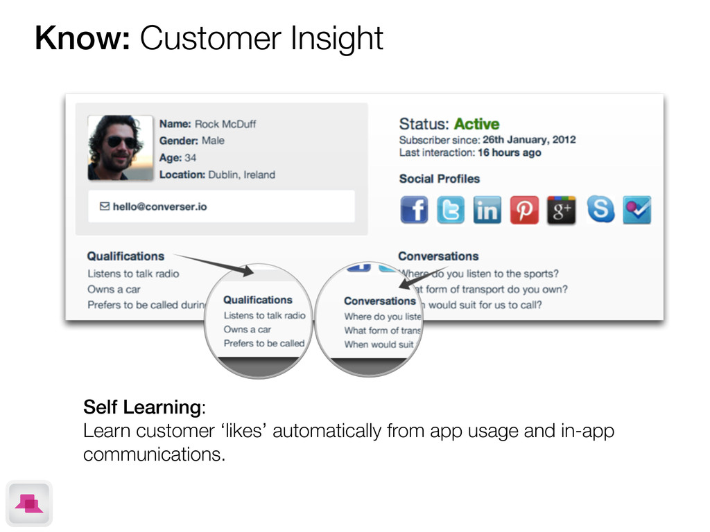 Know: Customer Insight Self Learning: Learn cus...