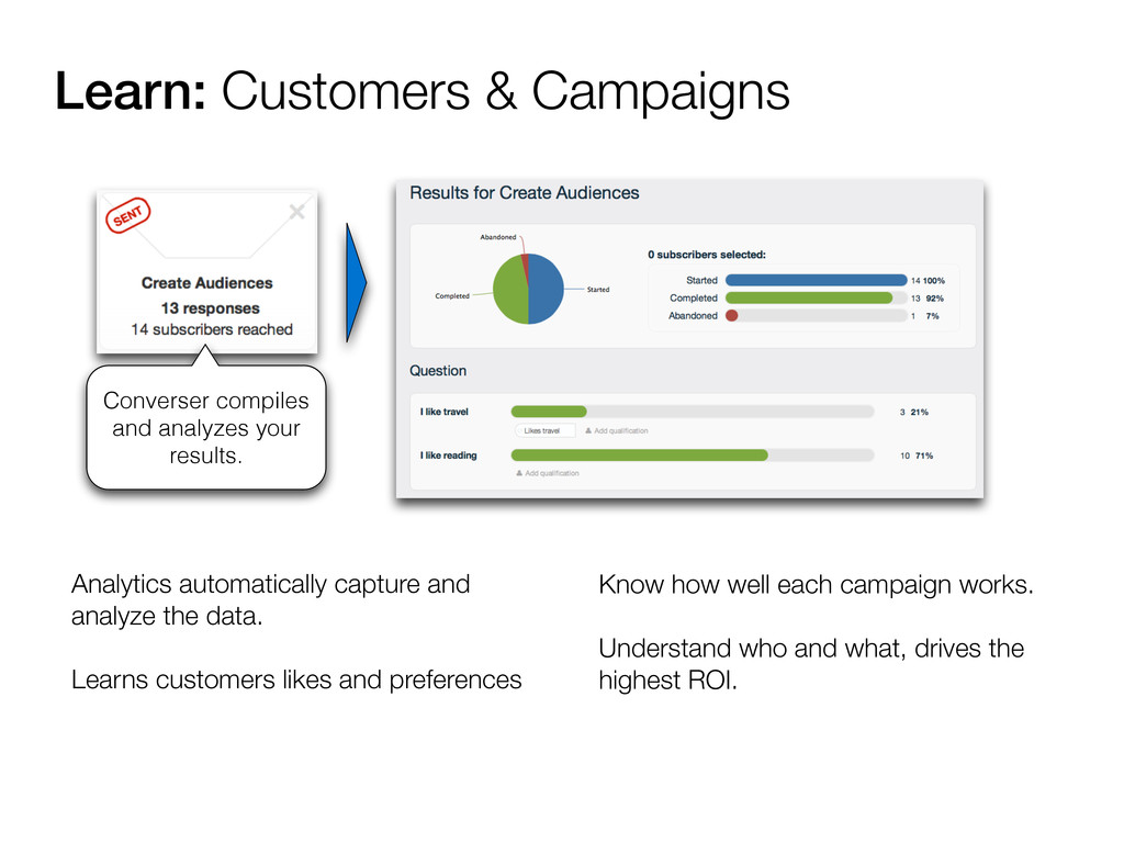 Learn: Customers & Campaigns Converser compiles...