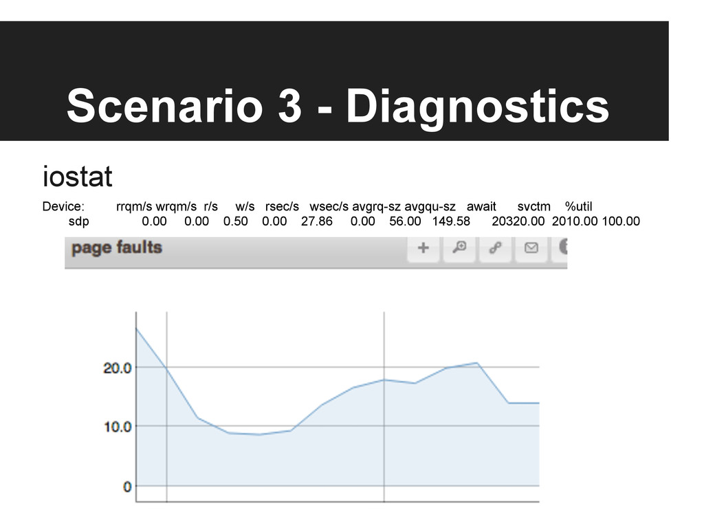 Scenario 3 - Diagnostics iostat Device: rrqm/s ...
