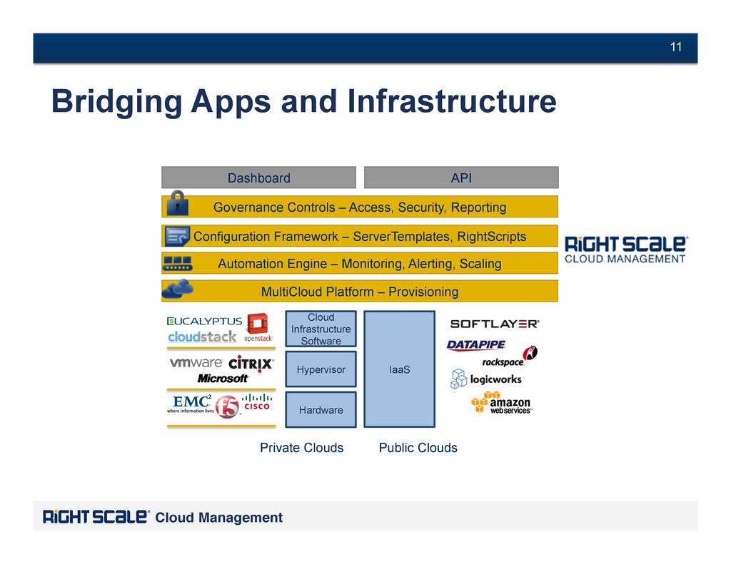 # 11 Cloud Management! # 11 IaaS Bridging Apps ...
