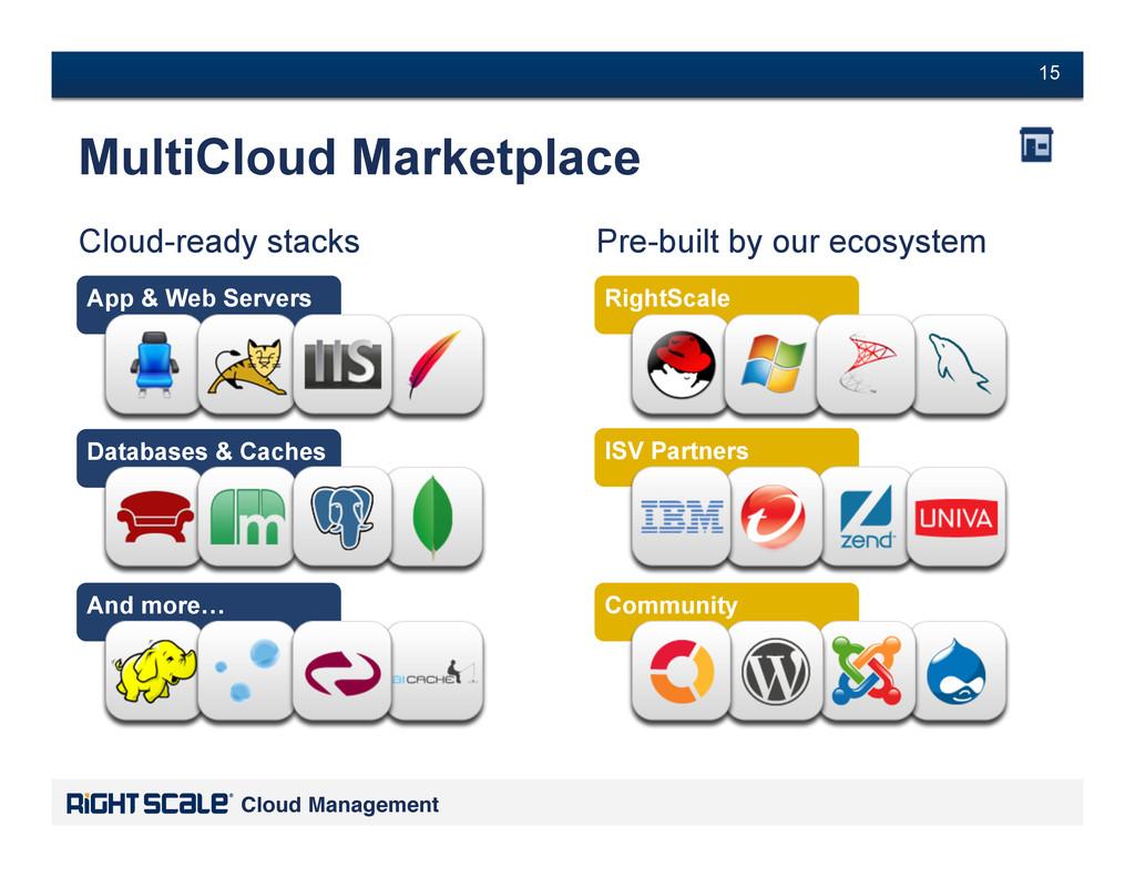 # 15 Cloud Management! # 15 App & Web Servers C...