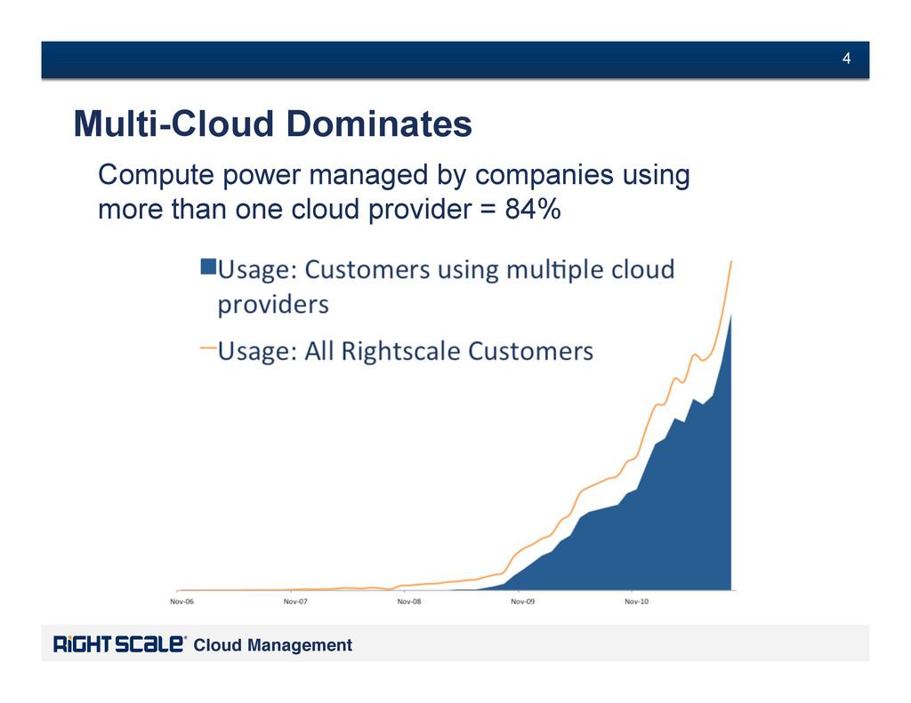 # 4 Cloud Management! # 4 Multi-Cloud Dominates...