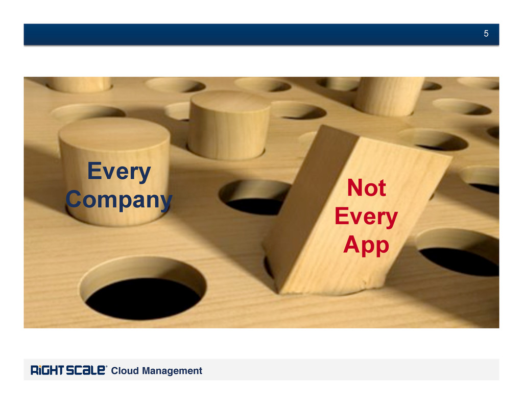# 5 Cloud Management! # 5 Every Company Not Eve...