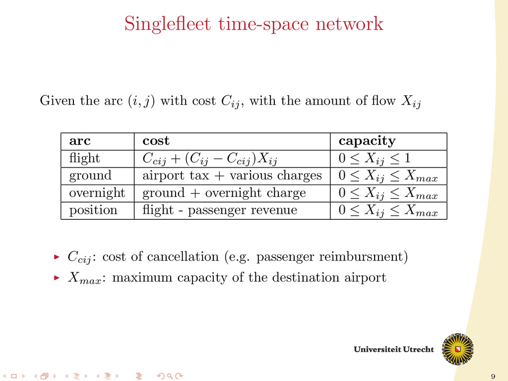 9 Singlefleet time-space network Given the arc (...