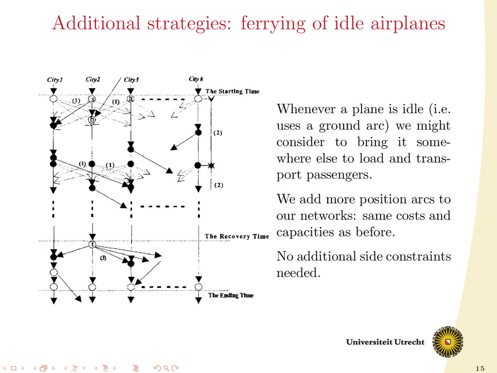 15 Additional strategies: ferrying of idle airp...