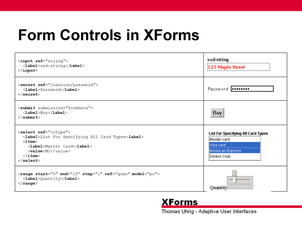 """Form Controls in XForms <input ref=""""string""""> <l..."""