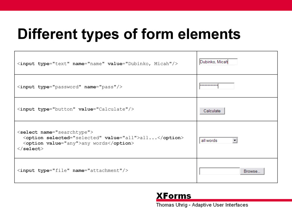 """Different types of form elements <input type=""""t..."""