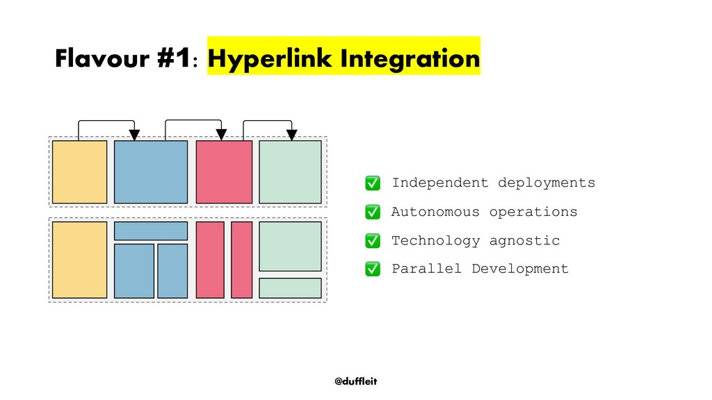 @duffleit Flavour #1: Hyperlink Integration Ind...