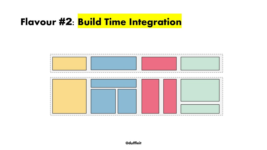 @duffleit Flavour #2: Build Time Integration