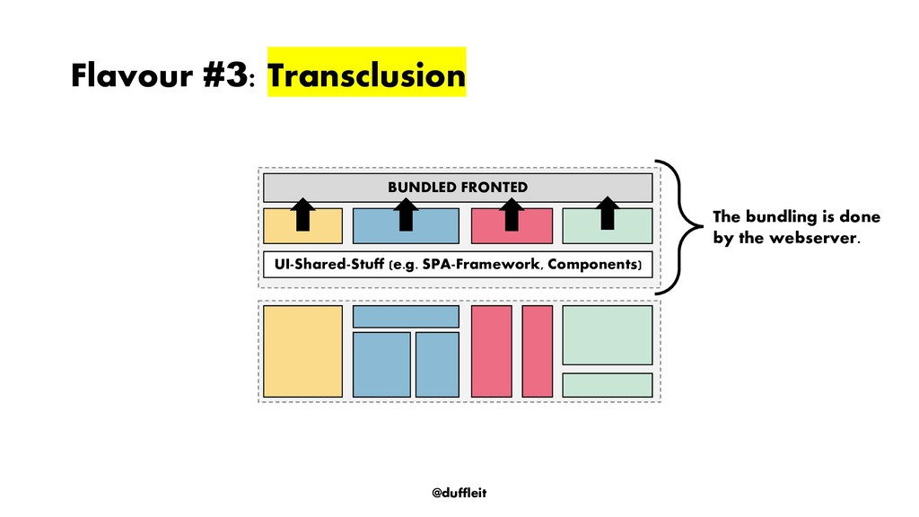 @duffleit Flavour #3 : Transclusion BUNDLED FRO...
