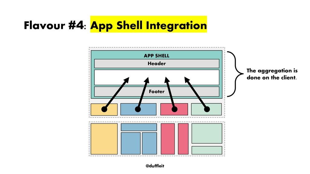 @duffleit Flavour #4: App Shell Integration APP...
