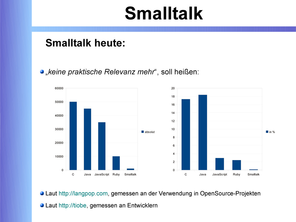 """Smalltalk Smalltalk heute: """"keine praktische Re..."""