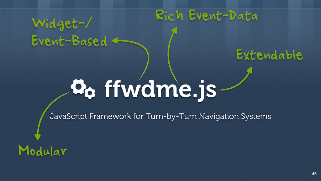 ffwdme.js 45 JavaScript Framework for Turn-by-T...
