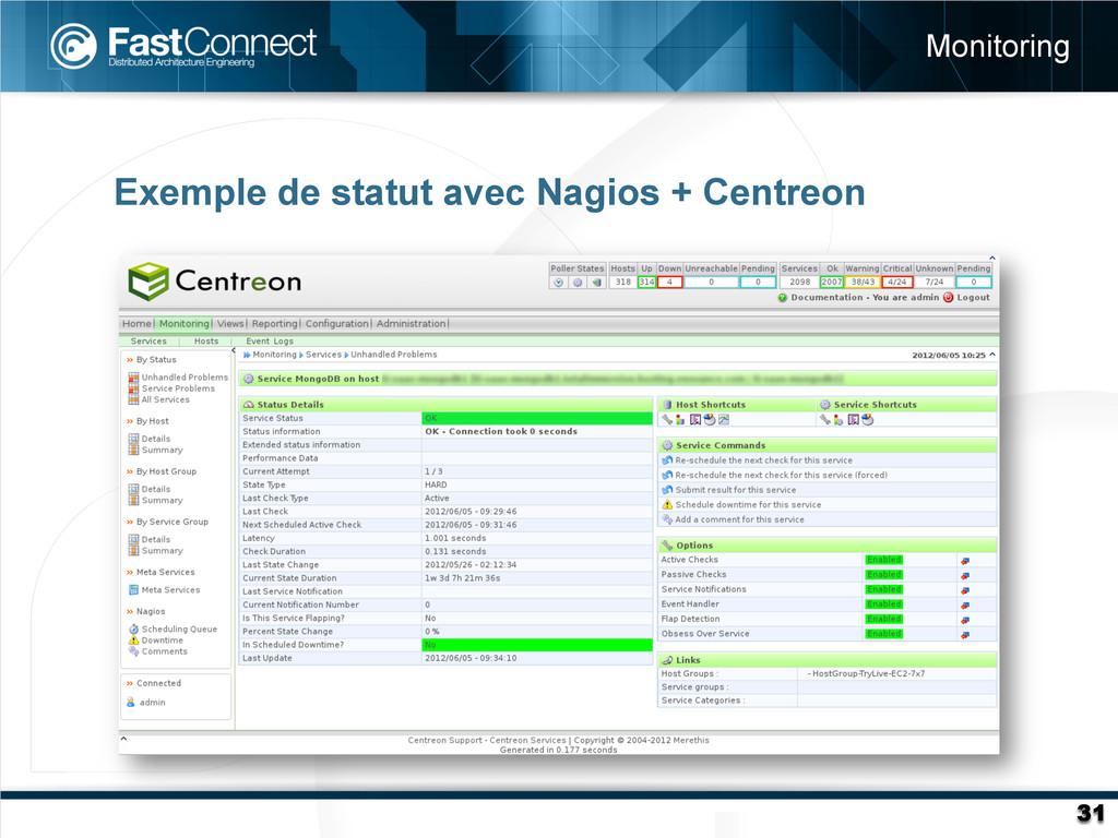 Exemple de statut avec Nagios + Centreon Monito...