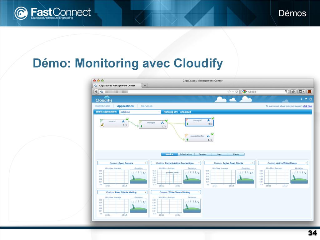 Démo: Monitoring avec Cloudify Démos 34