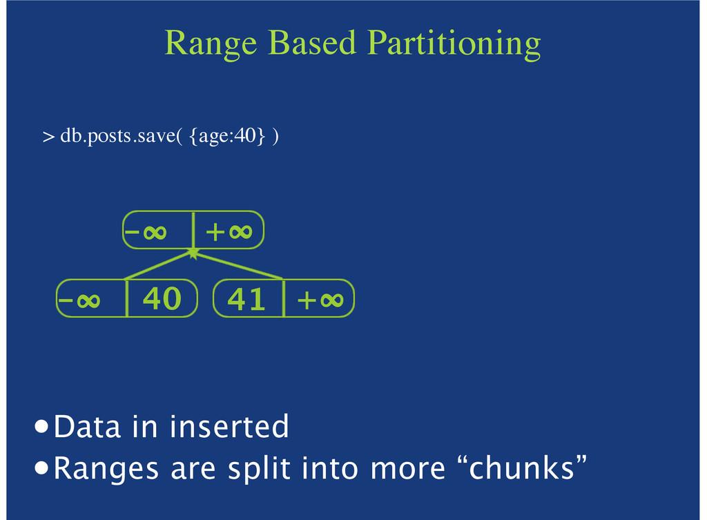 Range Based Partitioning > db.posts.save( {age:...