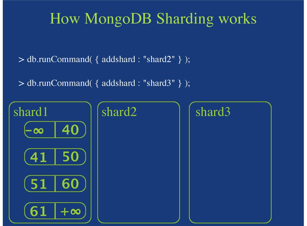 How MongoDB Sharding works > db.runCommand( { a...