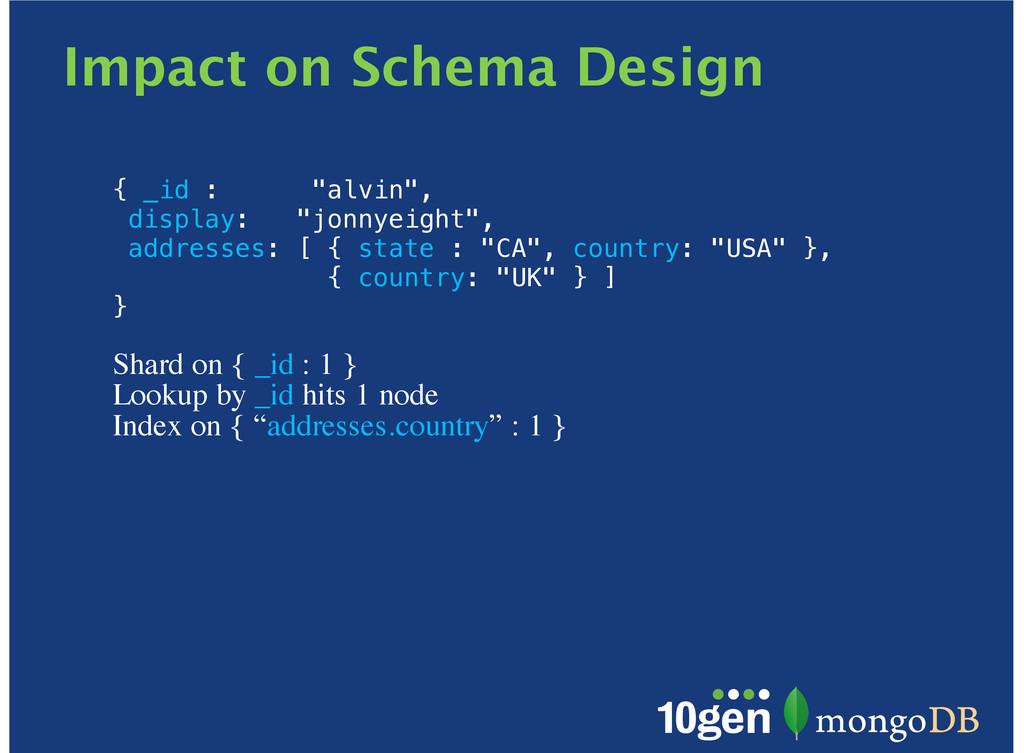 "Impact on Schema Design { _id : ""alvin"", displa..."