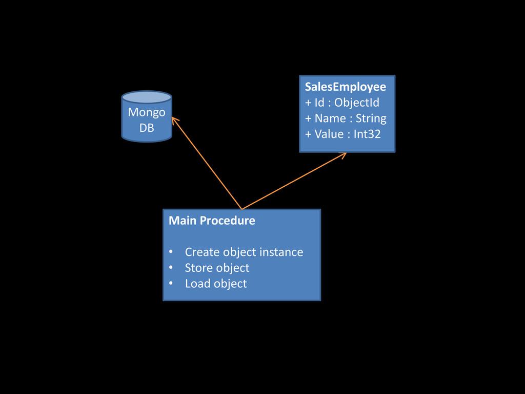 Main Procedure • Create object instance • Store...
