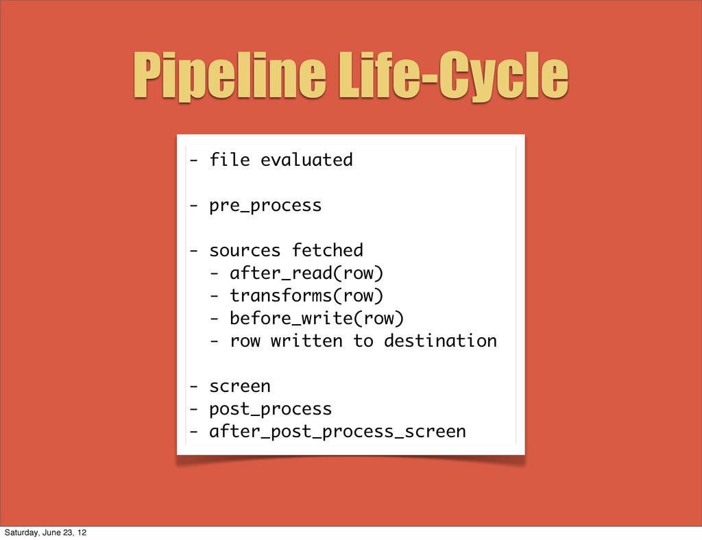 Pipeline Life-Cycle - file evaluated - pre_proc...