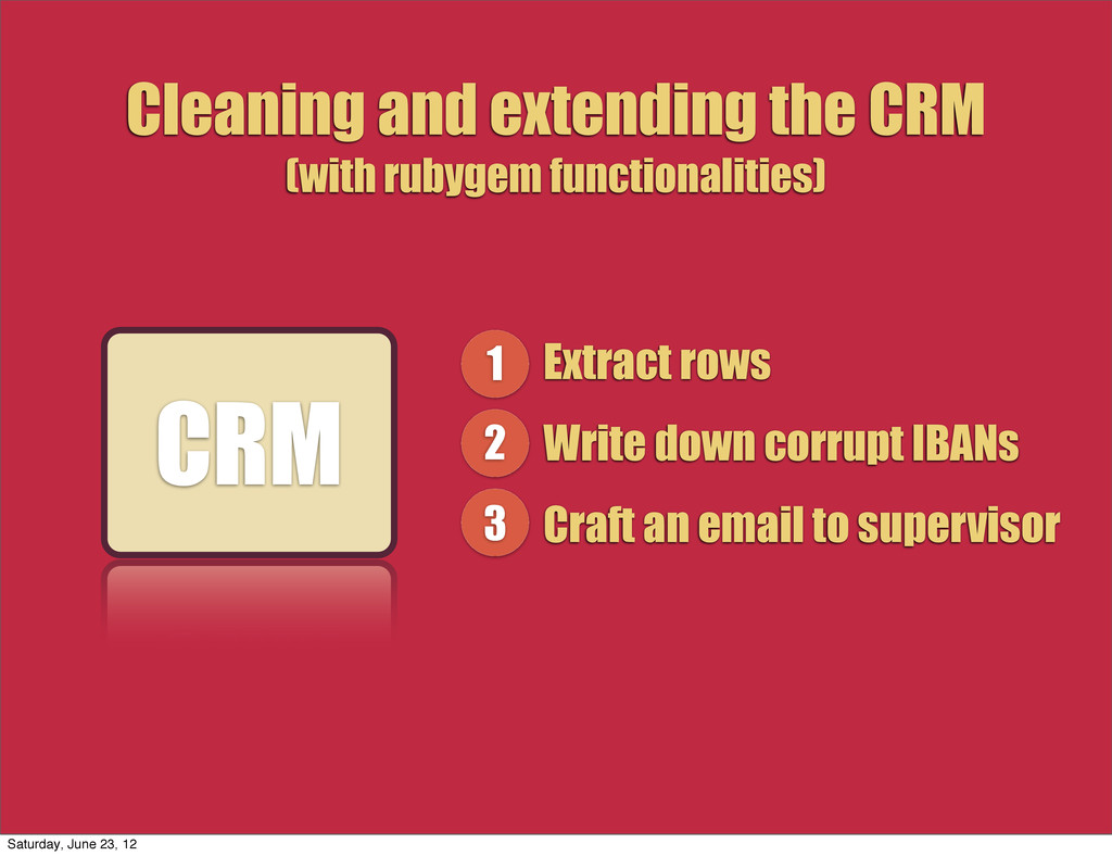 Cleaning and extending the CRM (with rubygem fu...
