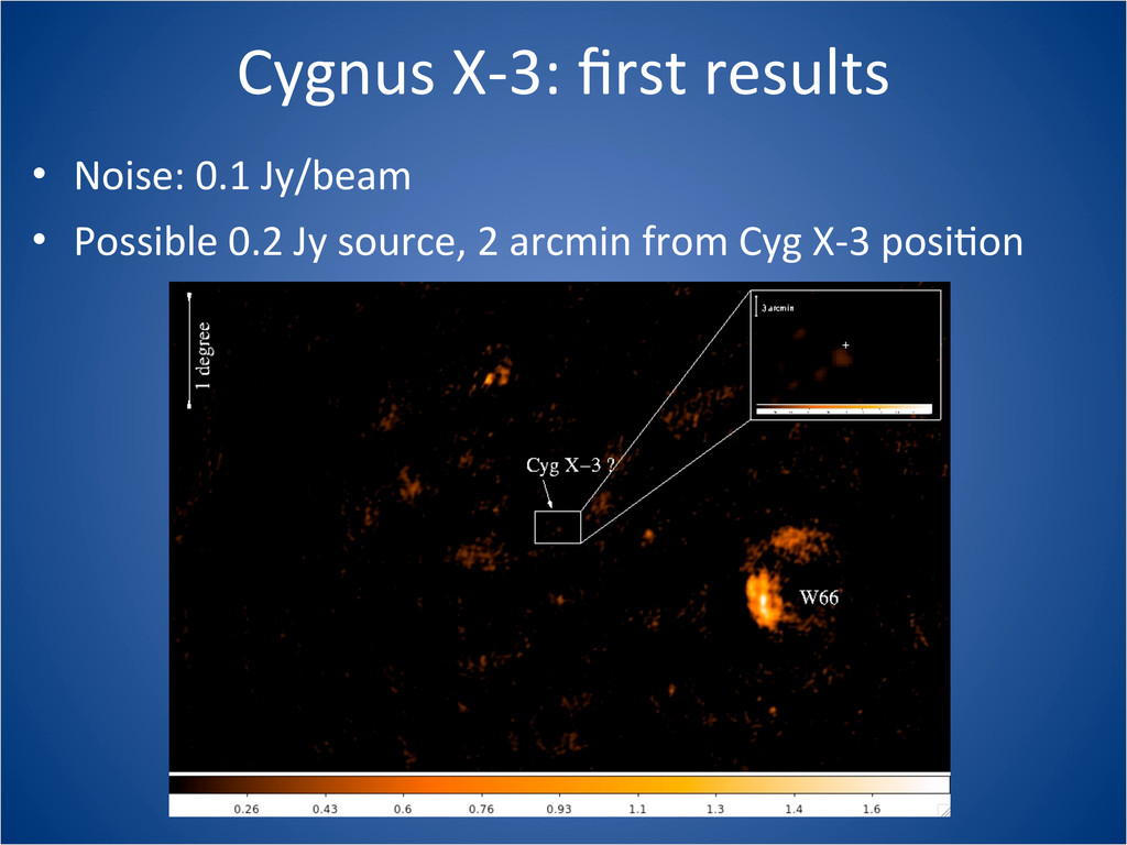 Cygnus X-‐3: first results • Noise: ...