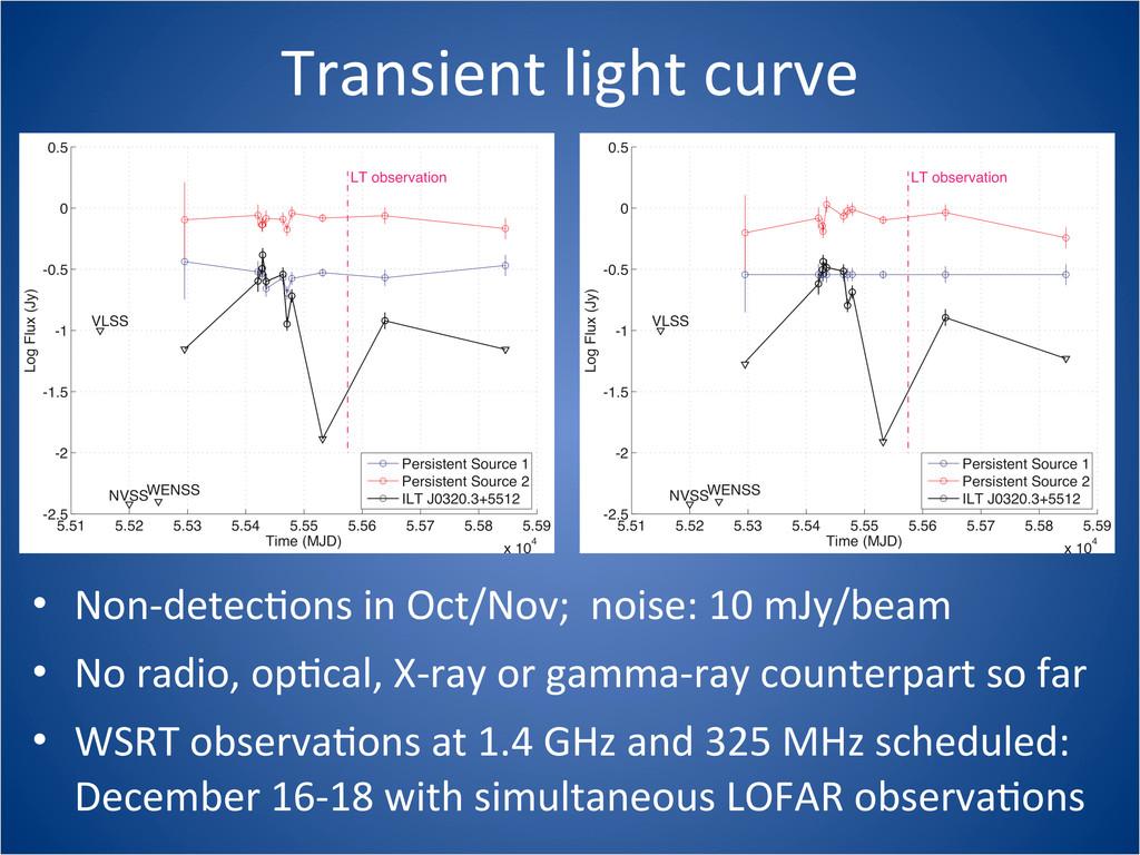 Transient light curve • Non-‐detecCons...