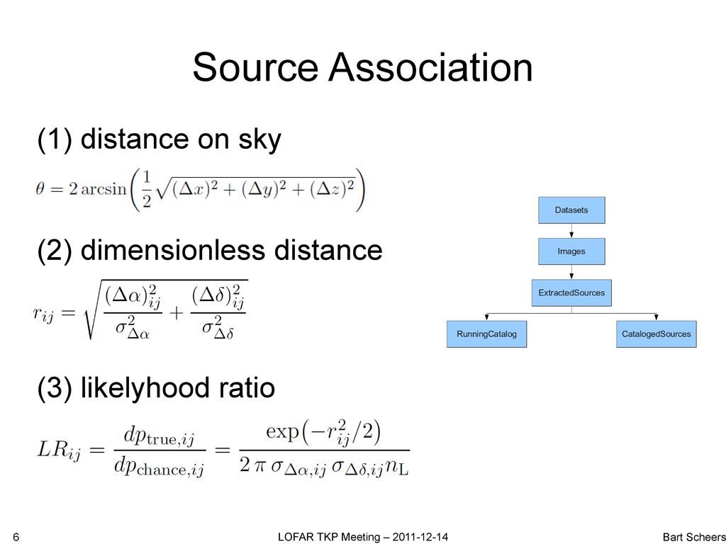 Source Association 6 LOFAR TKP Meeting – 2011-1...