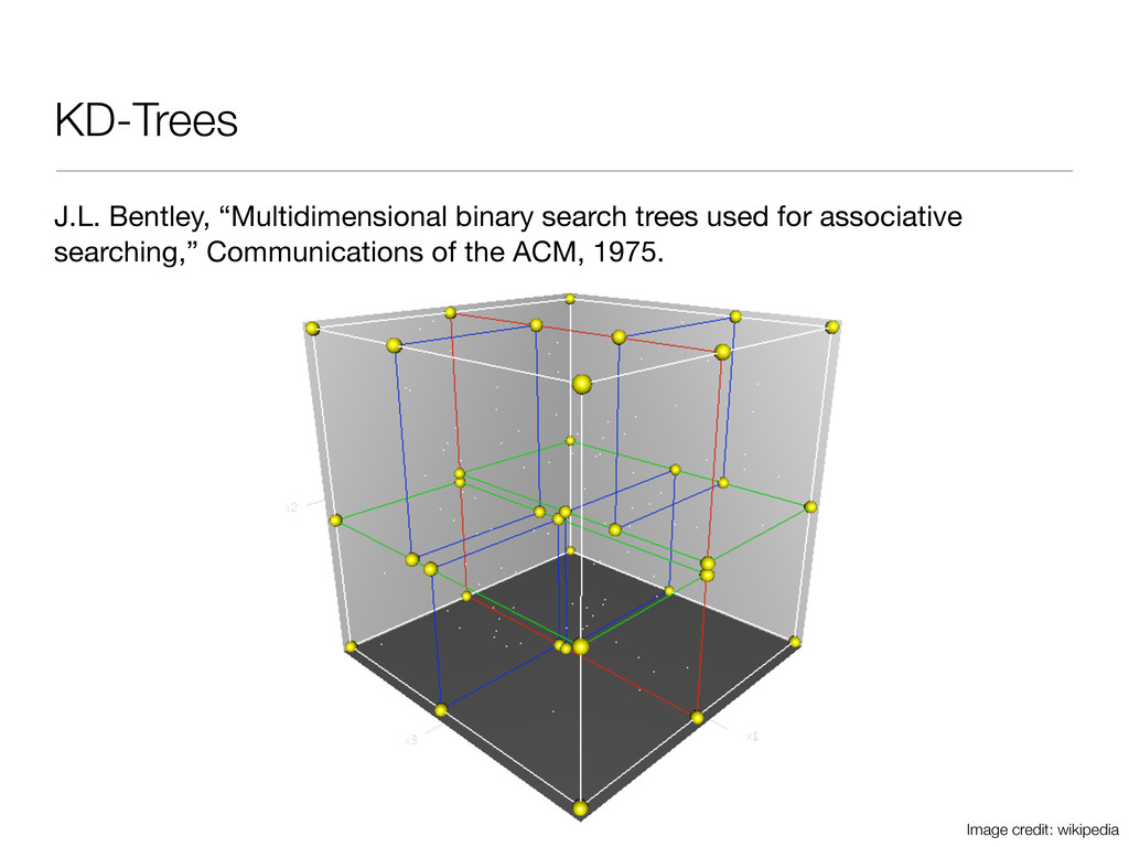 "KD-Trees J.L. Bentley, ""Multidimensional binary..."