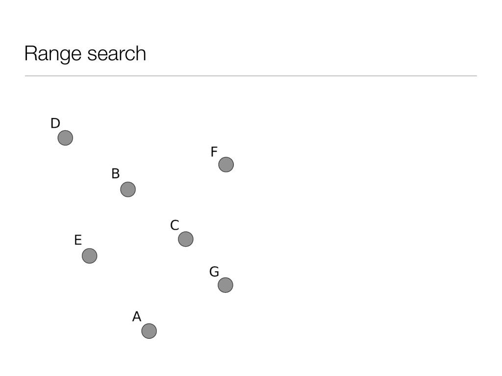 Range search