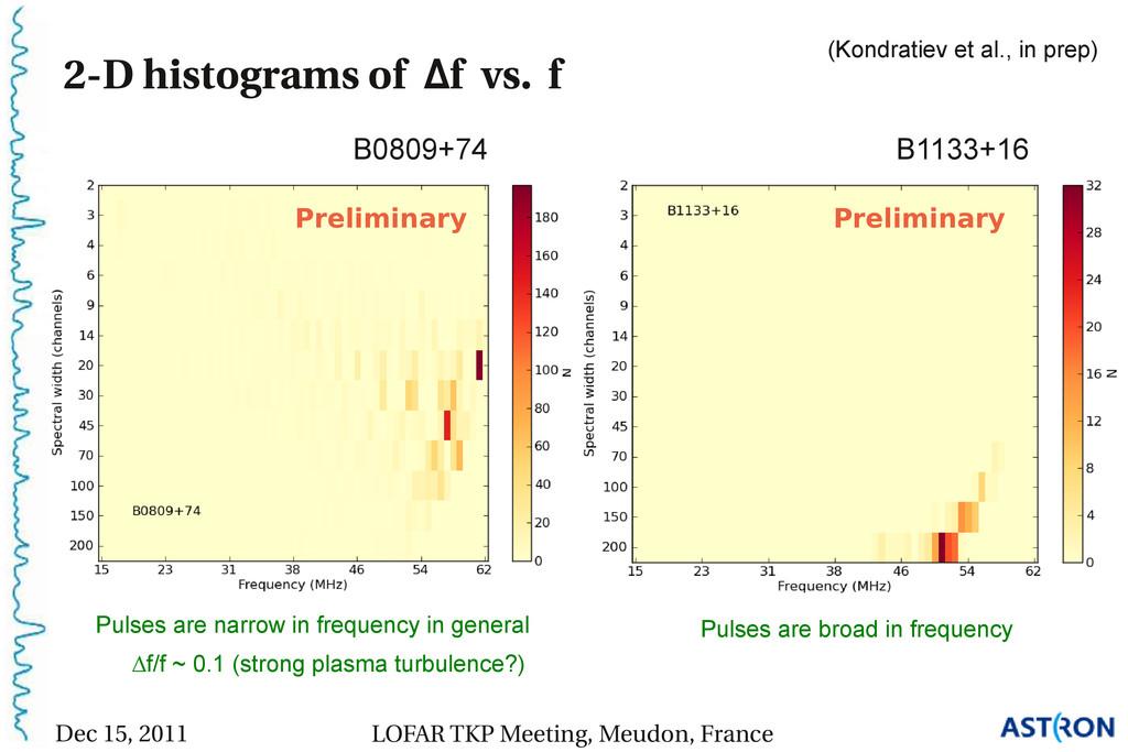 B0809+74 2D histograms of f vs. f ∆ B1133+16 P...