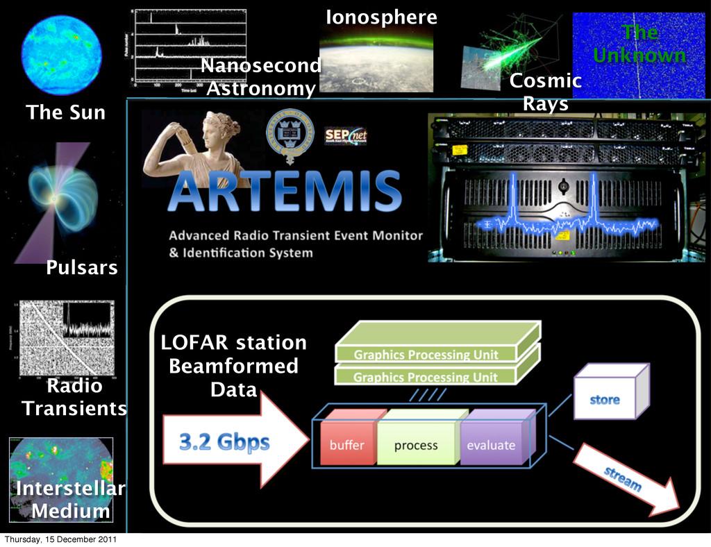 The Sun Pulsars Radio Transients Interstellar M...