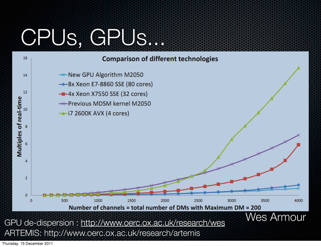 CPUs, GPUs... Wes Armour GPU de-dispersion : ht...