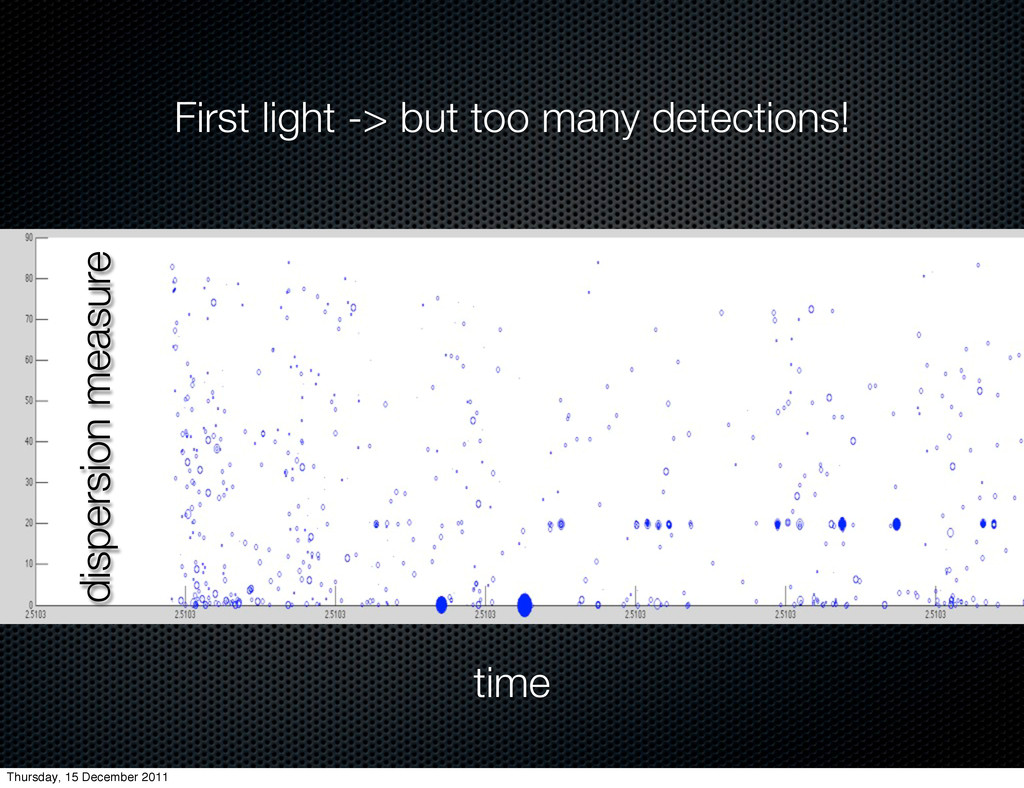 time dispersion measure First light -> but too ...