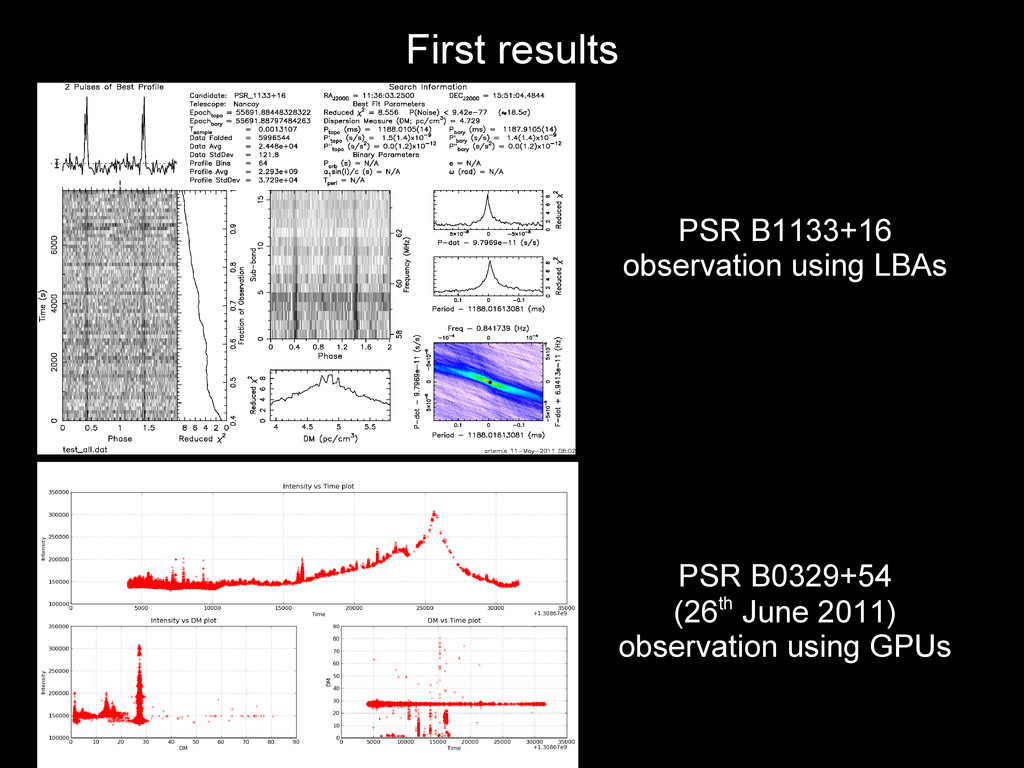 First results First results PSR B1133+16 PSR B1...