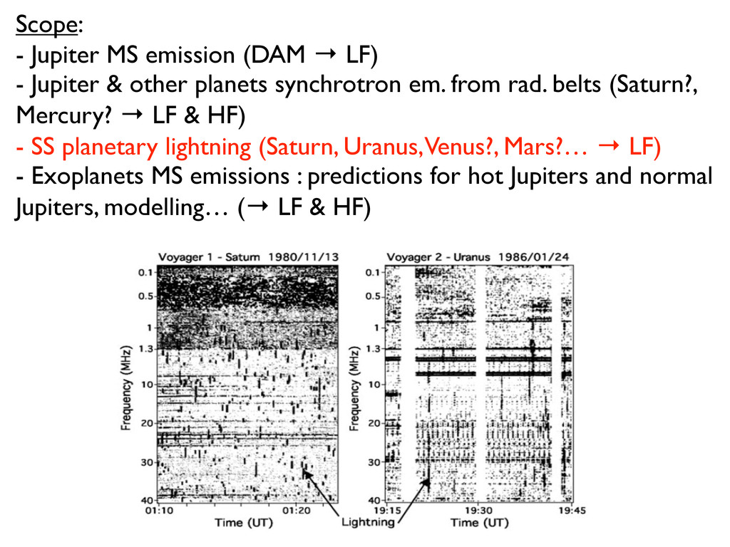 Scope: - Jupiter MS emission (DAM → LF) - Jupit...