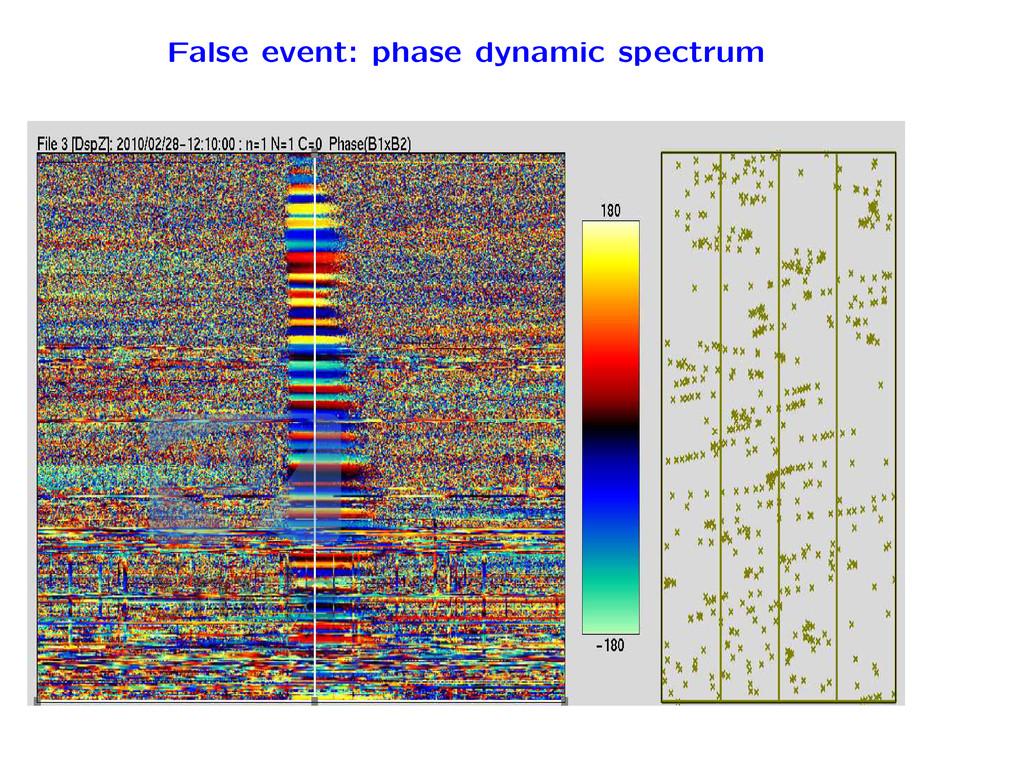 False event: phase dynamic spectrum