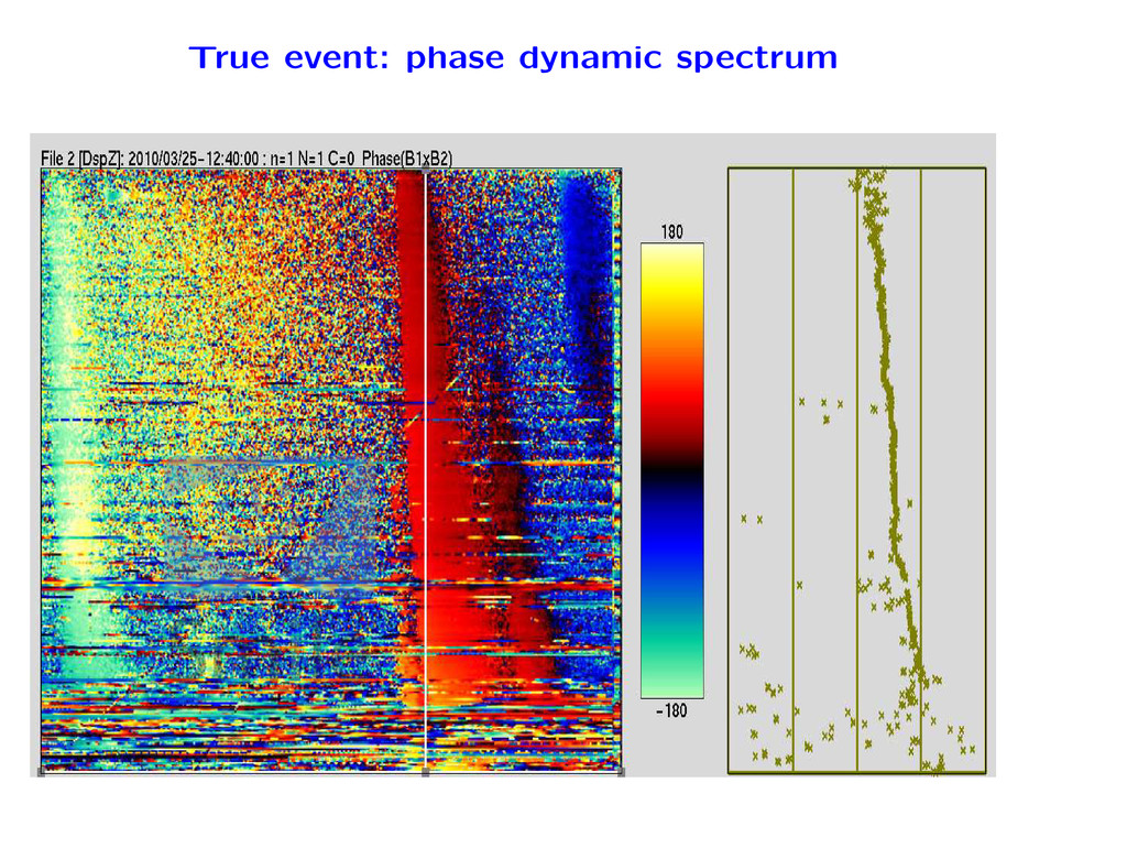 True event: phase dynamic spectrum
