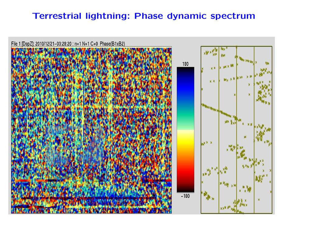 Terrestrial lightning: Phase dynamic spectrum