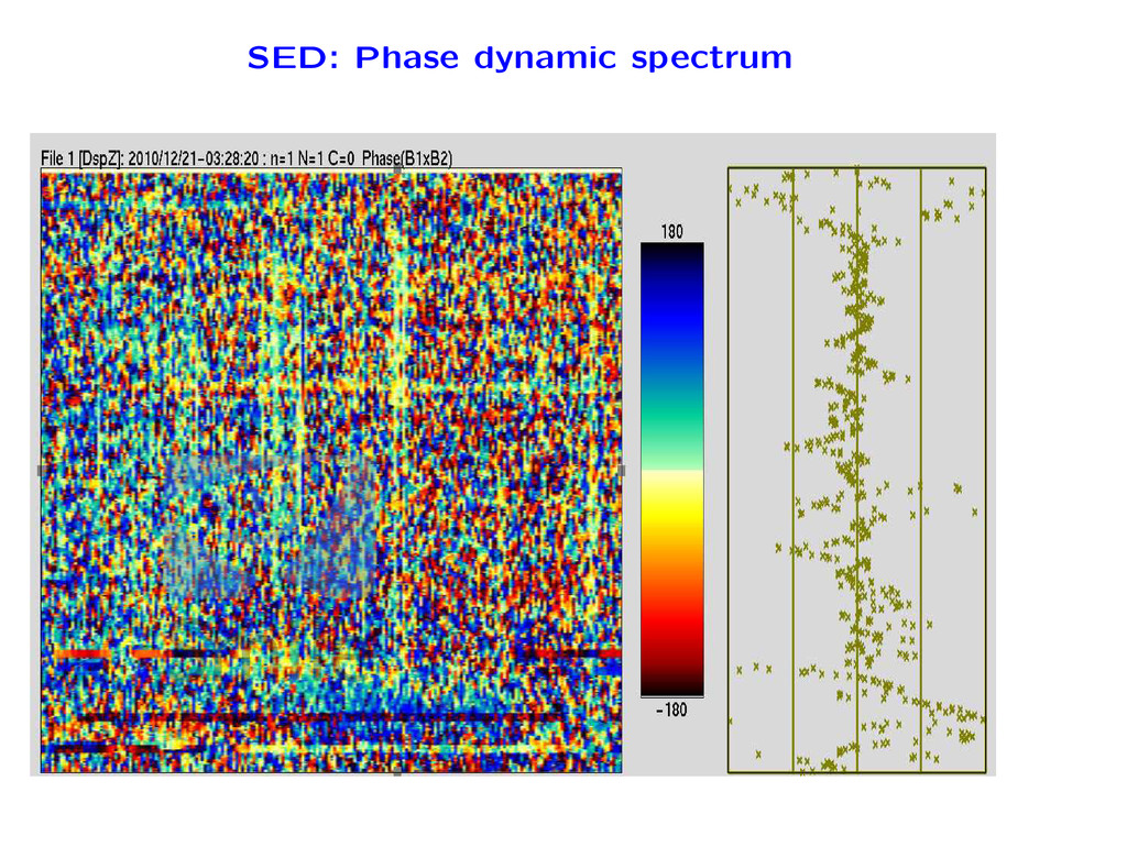 SED: Phase dynamic spectrum