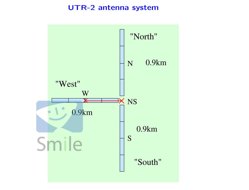 "UTR-2 antenna system W N S NS ""West"" ""North"" ""S..."