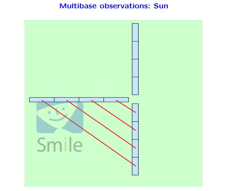 Multibase observations: Sun ments