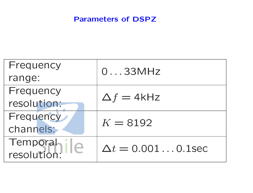 Parameters of DSPZ Frequency range: 0 . . . 33M...
