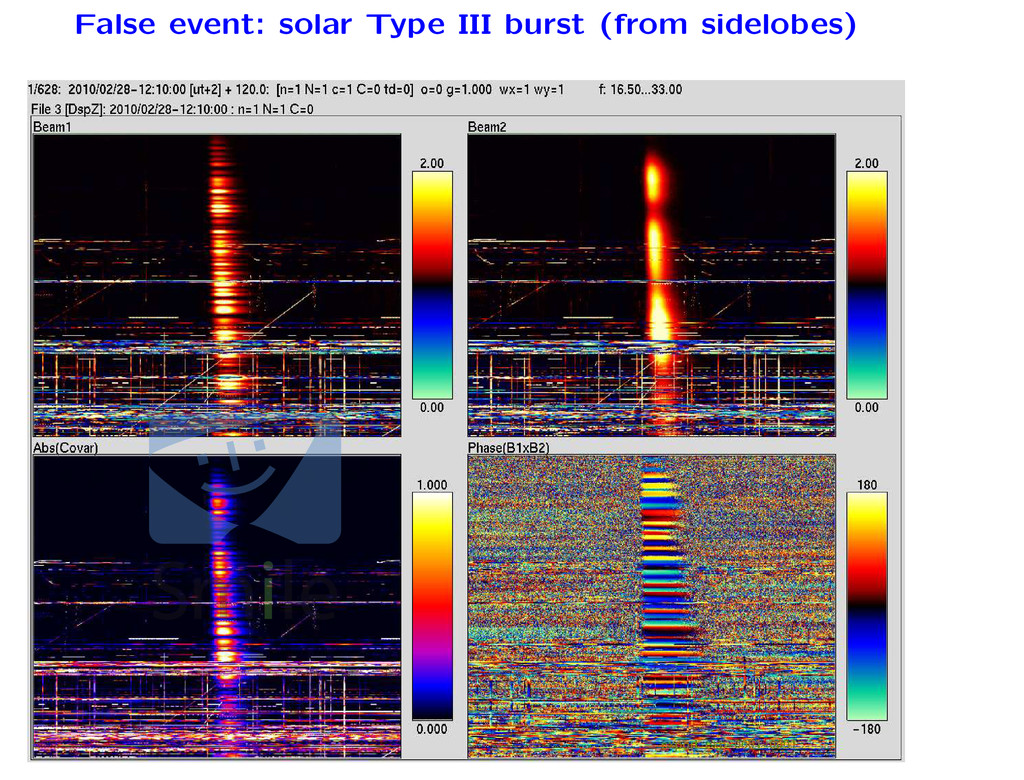 False event: solar Type III burst (from sidelob...