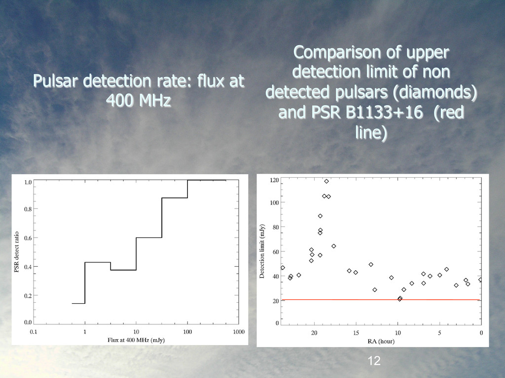 12 Pulsar detection rate: flux at 400 MHz Compa...