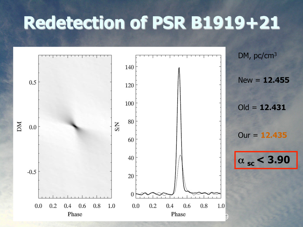 29 Redetection of PSR B1919+21 DM, pc/cm3 New =...
