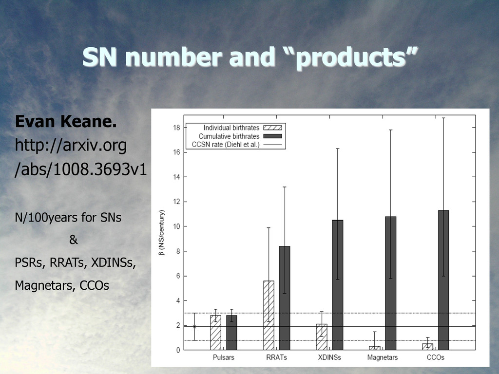 """30 SN number and """"products"""" Evan Keane. http://..."""